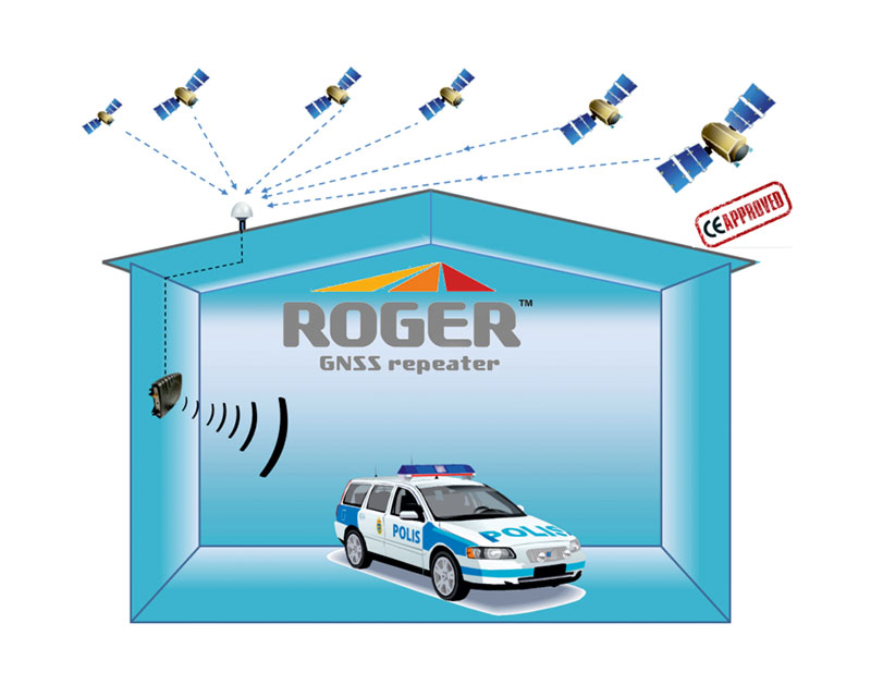ROGER GPS-Repeater